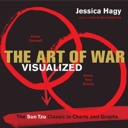 The Art of War Visualized: The Sun Tzu Classic in Charts and Graphs (Hardcover)