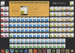 The Visual Elements Periodic Table Data Sheet (Paperback)