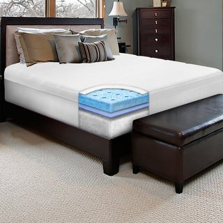 Best Reviews Of Eclipse 8 Inch RV Memory Foam Mattress RV FULL