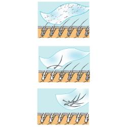As Seen on TV Pain-free Sensitive Formula Epil Silk Hair Remover Set