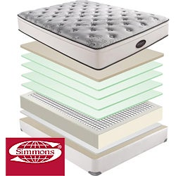 Beautyrest Classic Reece Plush Firm Euro Top King-size Mattress Set